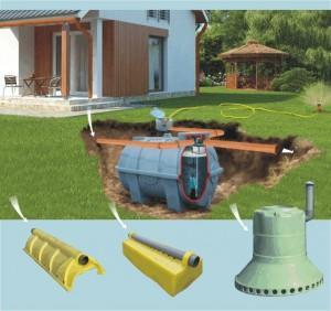 system gromadzenia wody